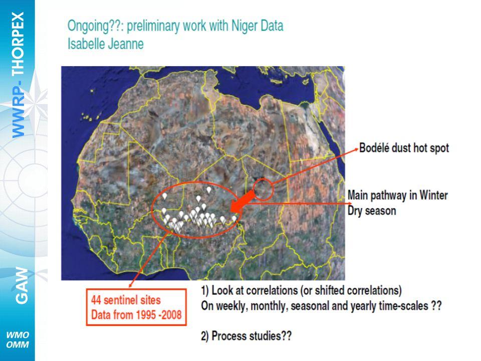 WWRP- GAW 19 WWRP JSC 21-24 February 2011 Clay soils Silt soils Illite Smectite Calcite Quartz Kaolinite Feldspar Quartz Calcite Hematite Fe-containing minerals A(I,J); 4km