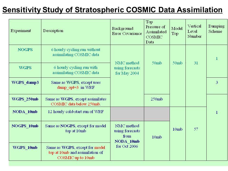 Sensitivity Study of Stratospheric COSMIC Data Assimilation
