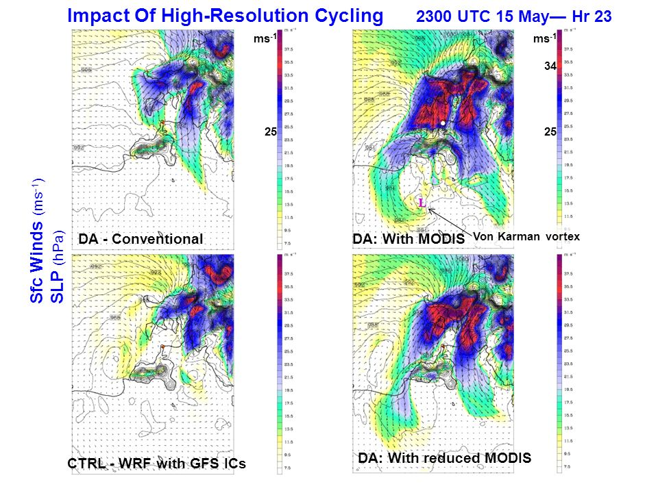 Impact Of High-Resolution Cycling 2300 UTC 15 May Hr 23 DA: With MODIS 25 ms -1 L Von Karman vortex DA: With reduced MODIS DA - Conventional CTRL - WRF with GFS ICs 34 Sfc Winds (ms -1 ) SLP (hPa)