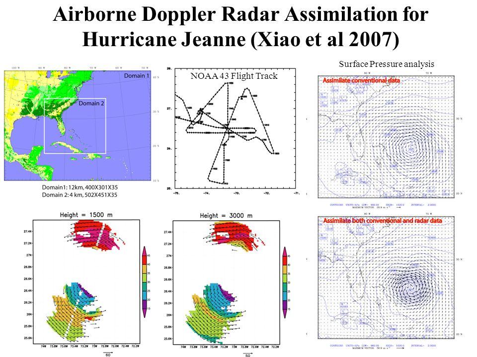 Airborne Doppler Radar Assimilation for Hurricane Jeanne (Xiao et al 2007) NOAA 43 Flight Track Surface Pressure analysis