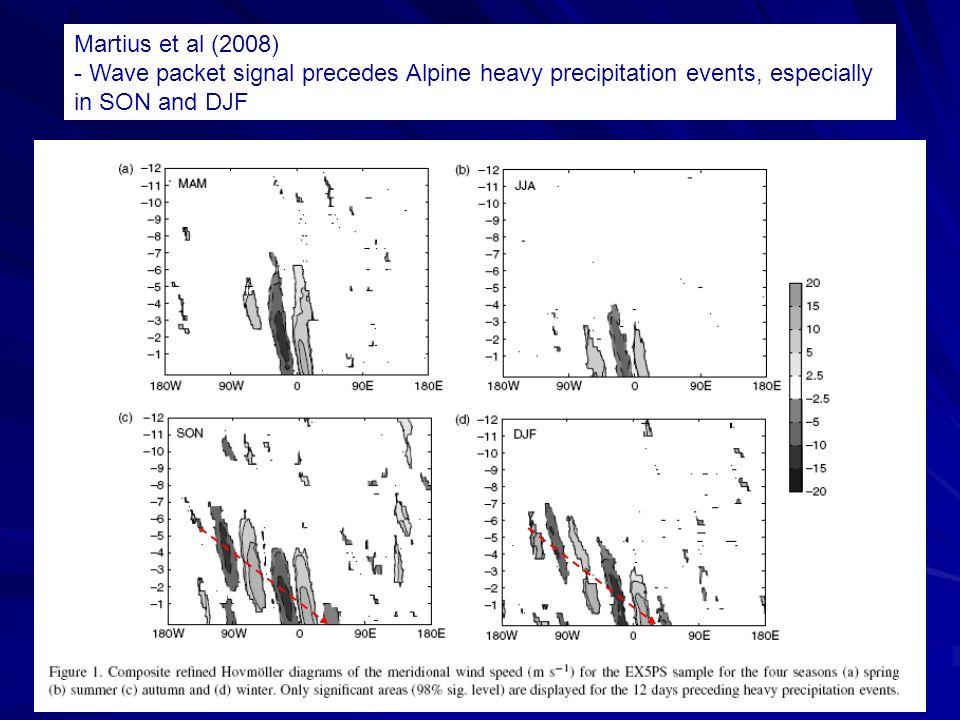 Martius et al (2008) - Wave packet signal precedes Alpine heavy precipitation events, especially in SON and DJF 0