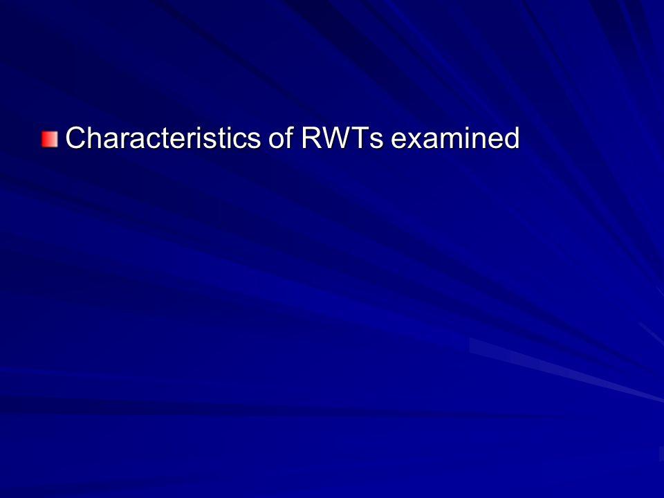 Characteristics of RWTs examined