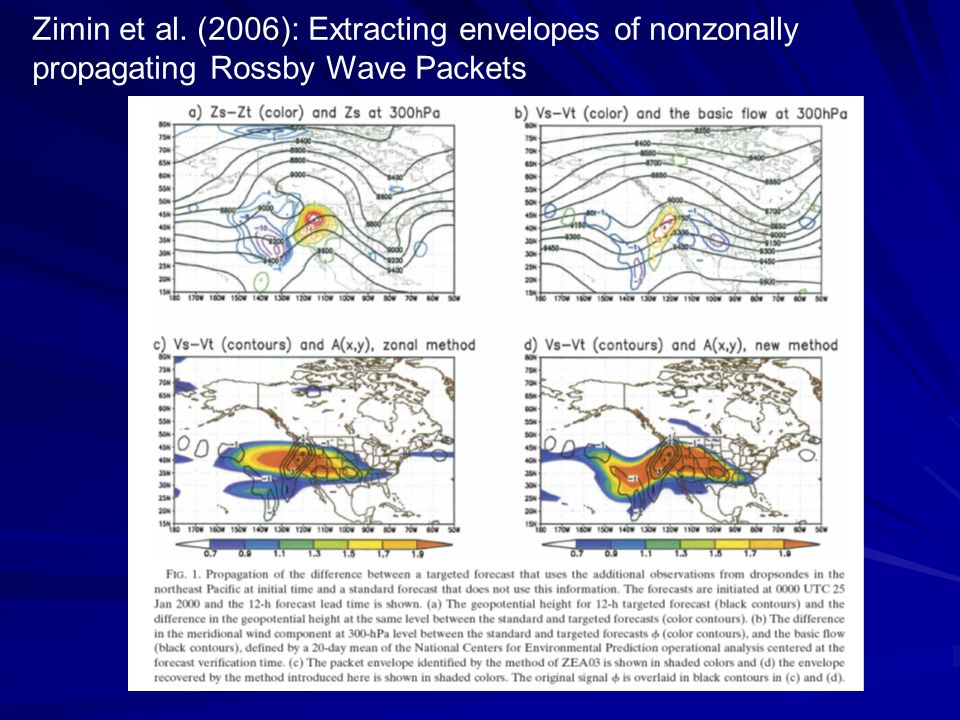 Zimin et al. (2006): Extracting envelopes of nonzonally propagating Rossby Wave Packets