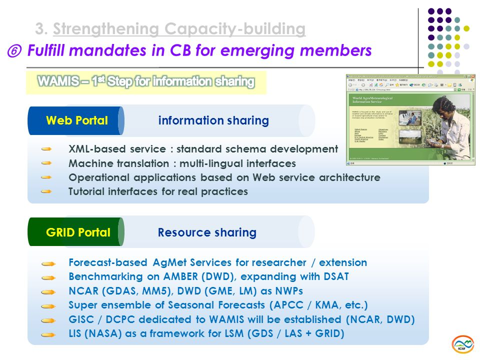 Fulfill mandates in CB for emerging members 3.Strengthening Capacity-building GRID Portal Resource sharing Forecast-based AgMet Services for researche