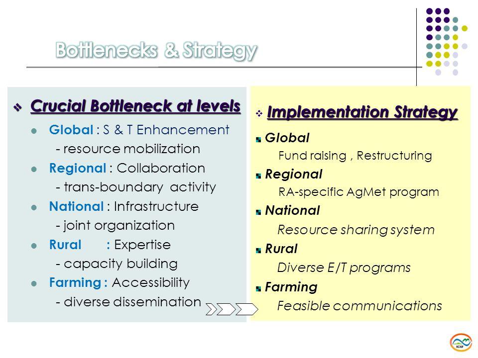 Crucial Bottleneck at levels Crucial Bottleneck at levels Global : S & T Enhancement - resource mobilization Regional : Collaboration - trans-boundary
