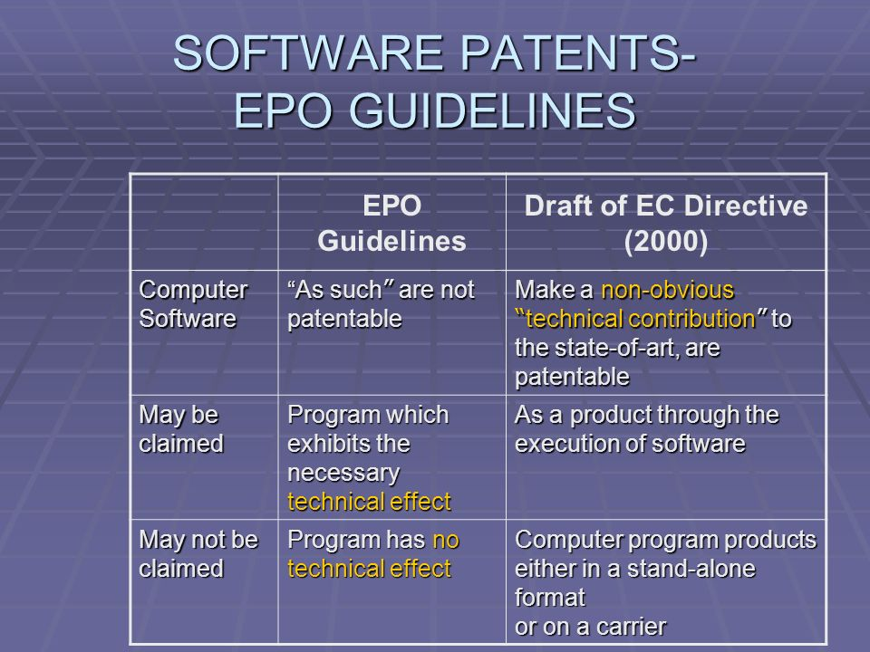 SOFTWARE PATENTS- EPO GUIDELINES EPO Guidelines Draft of EC Directive (2000) Computer Software As such are not patentable As such are not patentable Make a non-obvious technical contribution to the state-of-art, are patentable May be claimed Program which exhibits the necessary technical effect As a product through the execution of software May not be claimed Program has no technical effect Computer program products either in a stand-alone format or on a carrier