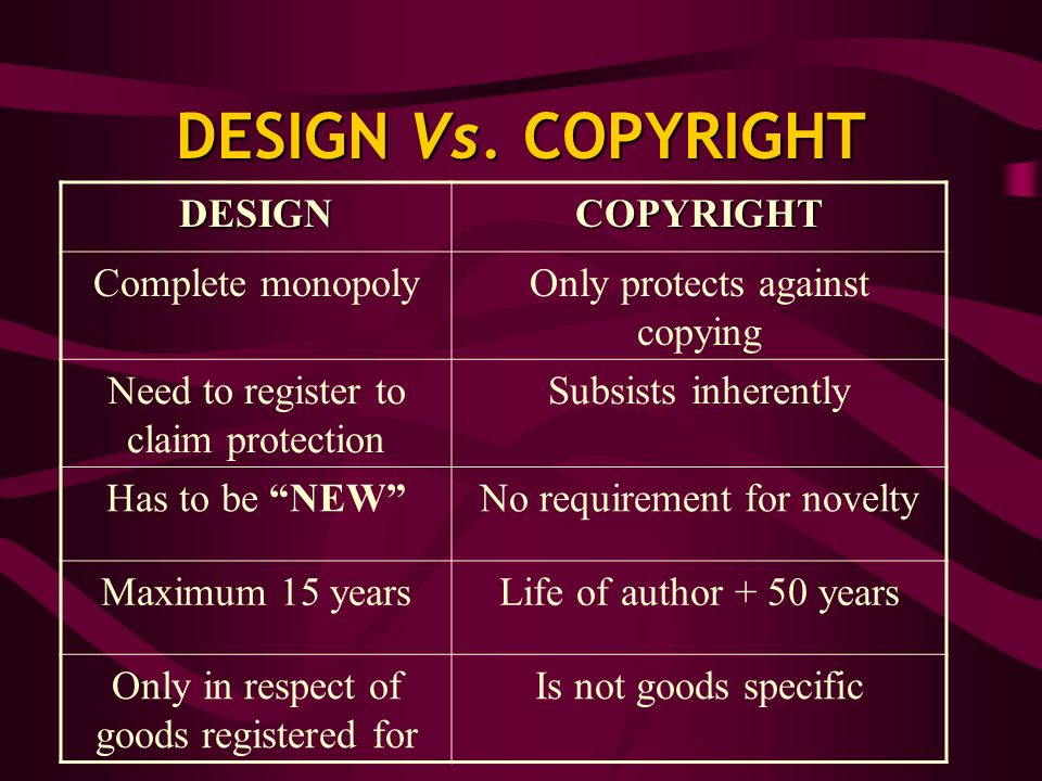 DESIGN Vs. COPYRIGHT DESIGNCOPYRIGHT Complete monopolyOnly protects against copying Need to register to claim protection Subsists inherently Has to be