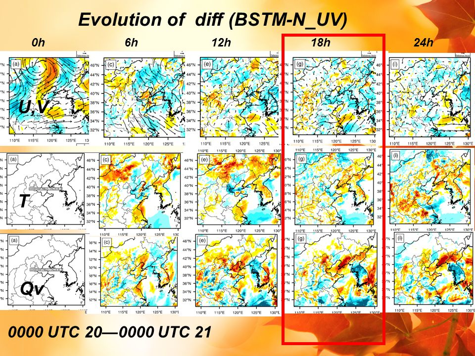 Evolution of diff (BSTM-N_UV) 0000 UTC UTC 21 0h 6h 12h 18h 24h T U,V Qv