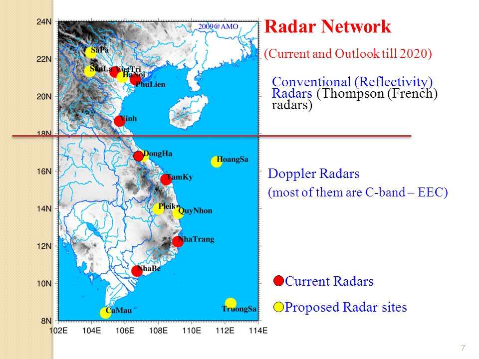 7 Radar Network (Current and Outlook till 2020) Current Radars Proposed Radar sites Conventional (Reflectivity) Radars (Thompson (French) radars) Doppler Radars (most of them are C-band – EEC)
