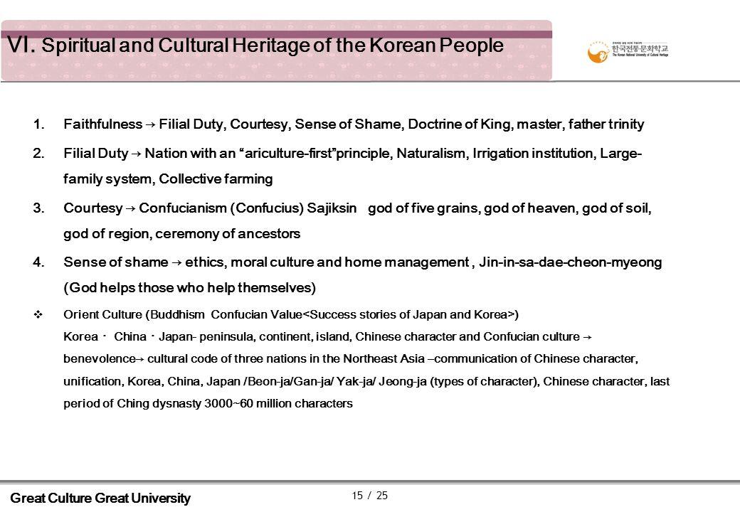 VI.Spiritual and Cultural Heritage of the Korean People Hunminjeongeum