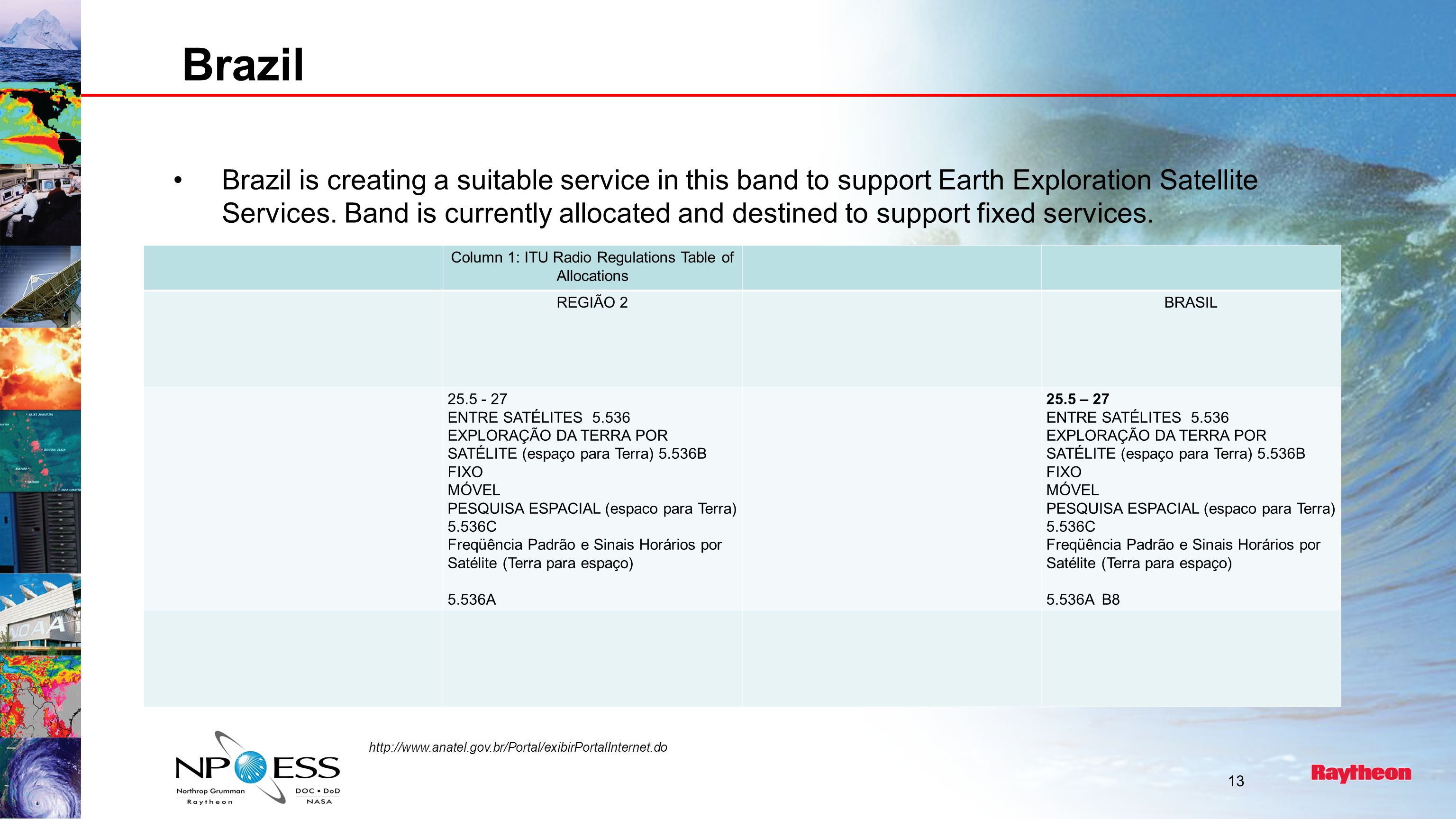 Brazil Brazil is creating a suitable service in this band to support Earth Exploration Satellite Services.