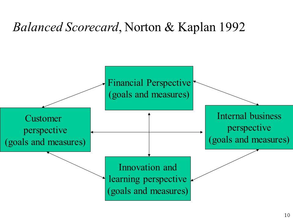102 C) A framework of analysis