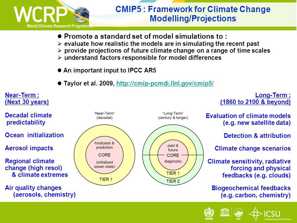 CMIP5 participating groups (24 groups; 50+ models; 3 Mar 2012: 41 models available from 20 centers) Primary GroupCountryModel CSIRO-BOMAustraliaACCESS 1.0 BCCChinaBCC-CSM1.1 GCESSChinaBNU-ESM CCCMACanadaCanESM2, CanCM4, CanAM4 DOE-NSF-NCARUSACESM1, CCSM4 RSMASUSACCSM4(RSMAS) CMCCItalyCMCC- CESM, CM, & CMS CNRM/CERFACSFranceCNRM-CM5 CSIRO/QCCCEAustraliaCSIRO-Mk3.6 EC-EARTHEuropeEC-EARTH LASG-IAP & LASG-CESSChinaFGOALS- G2.0, S2.0 & gl FIOChinaFIO-ESM NASA/GMAOUSAGEOS-5 NOAA GFDLUSAGFDL- HIRAM-C360, HIRAM-C180, CM2.1, CM3, ESM2G, ESM2M NASA/GISSUSAGISS- E2-H, E2-H-CC, E2-R, E2-R-CC, E2CS-H, E2CS-R MOHCUKHad CM3, CM3Q, GEM2-ES, GEM2-A, GEM2-CC NMR/KMAKorea / UKHadGEM2-AO INMRussiaINM-CM4 IPSLFranceIPSL- CM5A-LR, CM5A-MR, CM5B-LR MIROCJapanMIROC 5, 4m, 4h, ESM, ESM-CHEM MPI-MGermanyMPI-ESM- HR, LR, P MRIJapanMRI- AGCM3.2H, AGCM3.2S, CGCM3, ESM1 NCCNorwayNorESM1-M, NorESM-ME, NorESM1-L NCEPUSACFSv2-2011
