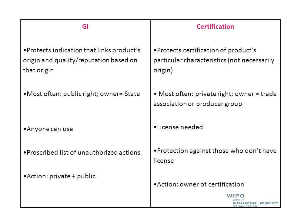 GI Protects indication that links products origin and quality/reputation based on that origin Most often: public right; owner= State Anyone can use Pr