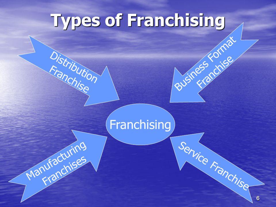 6 Types of Franchising Franchising Manufacturing Franchises Service Franchise Business Format Franchise Distribution Franchise