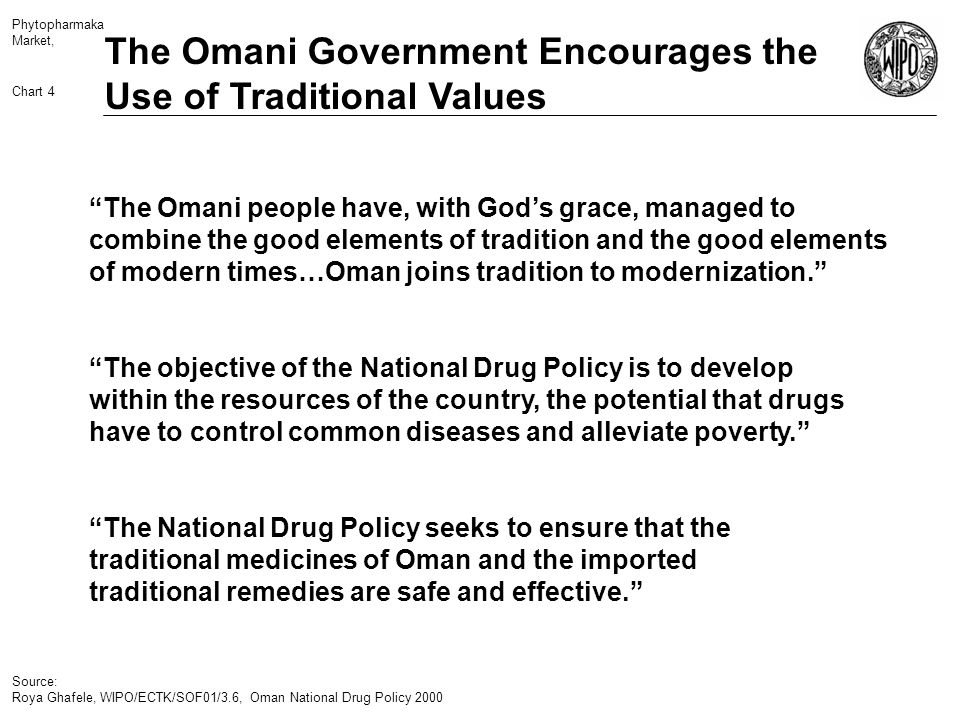 Phytopharmaka Market, Chart 4 The Omani Government Encourages the Use of Traditional Values Source: Roya Ghafele, WIPO/ECTK/SOF01/3.6, Oman National Drug Policy 2000 The Omani people have, with Gods grace, managed to combine the good elements of tradition and the good elements of modern times…Oman joins tradition to modernization.