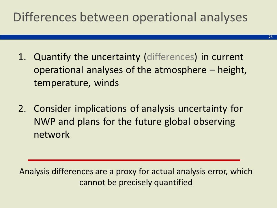 23 Differences between operational analyses 1.Quantify the uncertainty (differences) in current operational analyses of the atmosphere – height, tempe