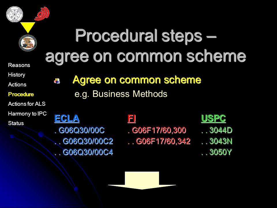 Procedural steps – agree on common scheme Agree on common scheme e.g.