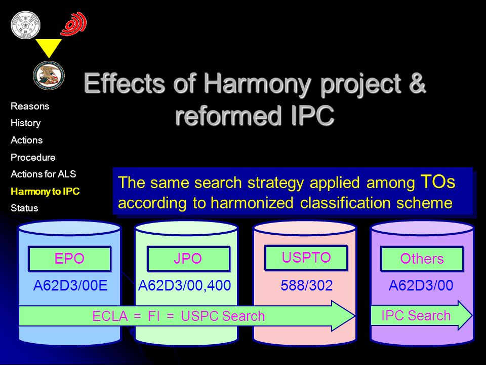 Effects of Harmony project & reformed IPC Reasons History Actions Procedure Actions for ALS Harmony to IPC Status EPO A62D3/00E JPO A62D3/00,400 USPTO 588/302 Others IPC Search A62D3/00 ECLA FI USPC Search The same search strategy applied among TOs according to harmonized classification scheme