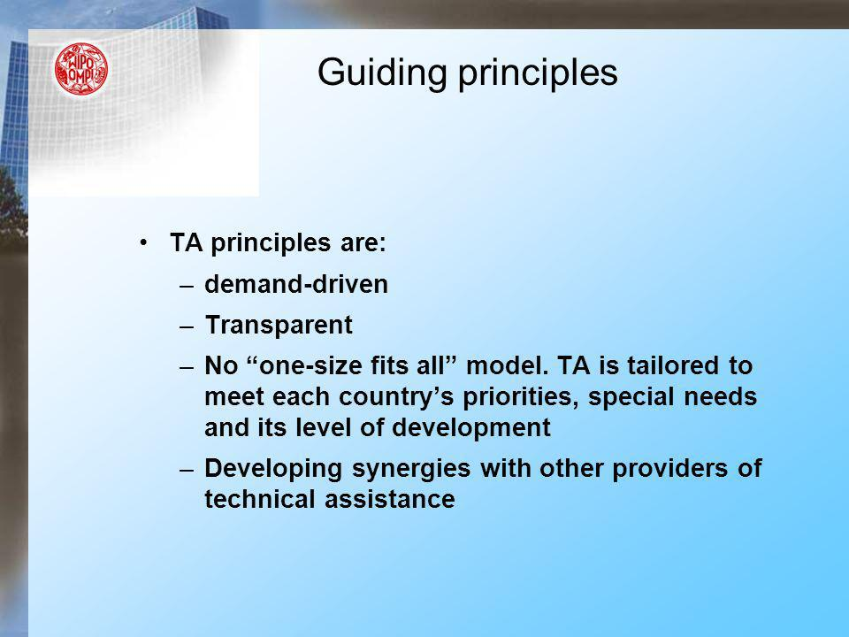 TA principles are: –demand-driven –Transparent –No one-size fits all model. TA is tailored to meet each countrys priorities, special needs and its lev