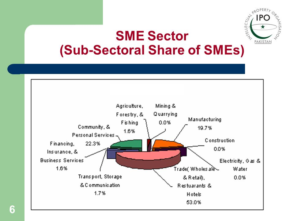 7 SME Criteria SizeSector Employment Annual Sales Productive Assets Small and Medium Enterprises Manufacturing, Services and Trade Up to 250 persons Up to Rs.