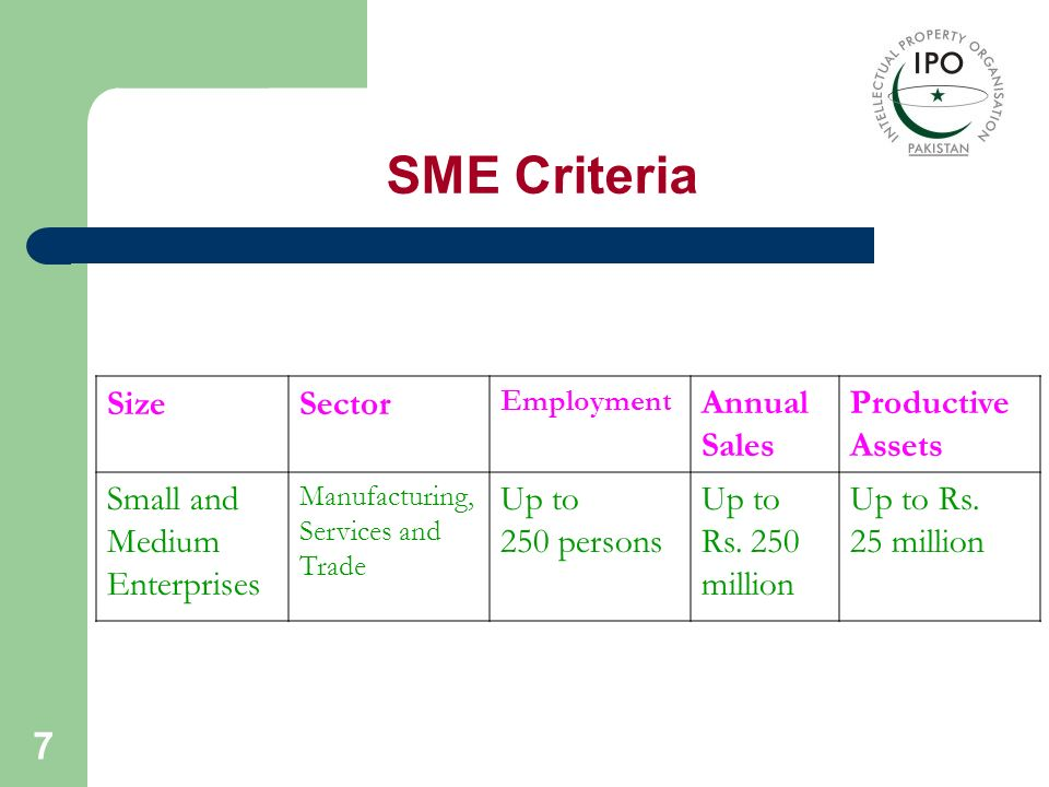 7 SME Criteria SizeSector Employment Annual Sales Productive Assets Small and Medium Enterprises Manufacturing, Services and Trade Up to 250 persons U