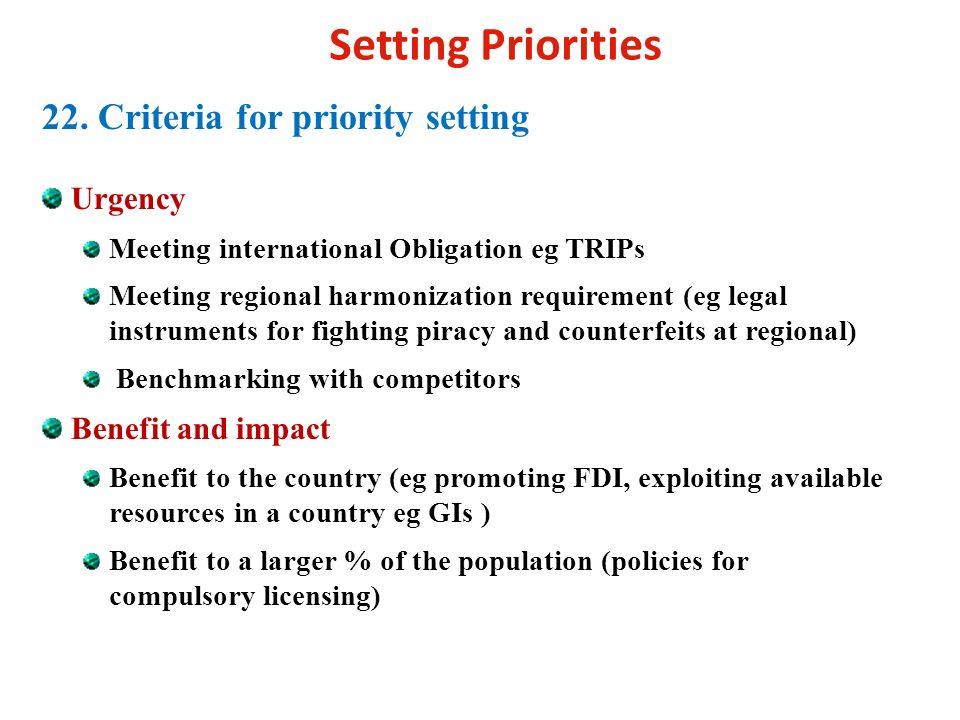 Setting Priorities 22.