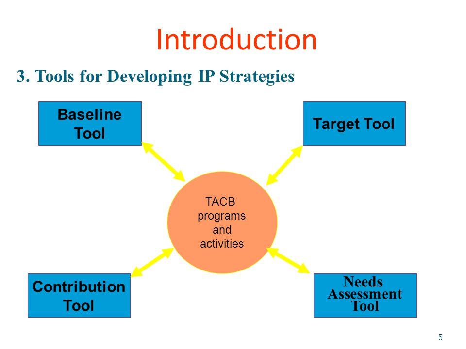IP Strategy Development 14.