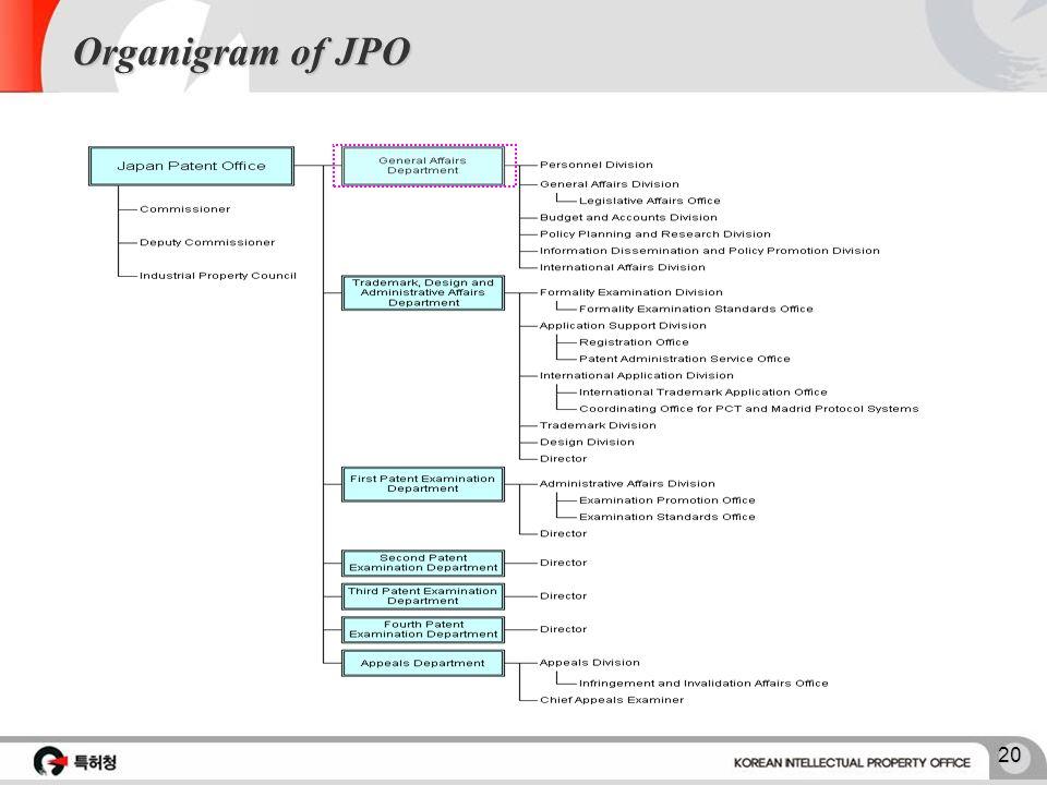 19 Organigram of KIPO