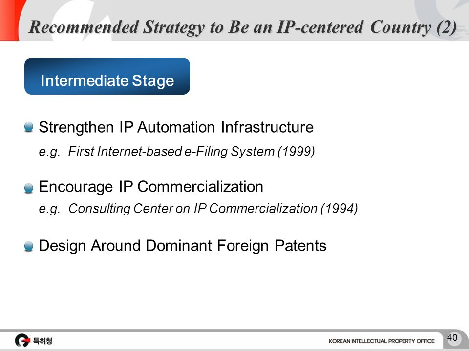 39 Incorporate and Transform Good Foreign IP System Into Its Domestic Version e.g.