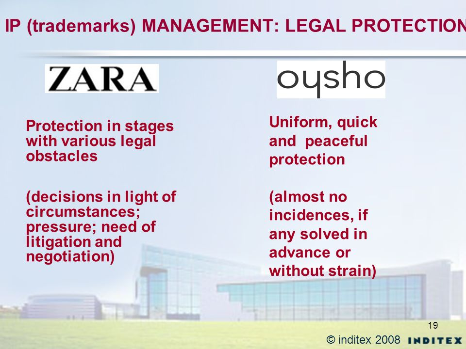 19 IP (trademarks) MANAGEMENT: LEGAL PROTECTION Protection in stages with various legal obstacles (decisions in light of circumstances; pressure; need of litigation and negotiation) Uniform, quick and peaceful protection (almost no incidences, if any solved in advance or without strain) © inditex 2008