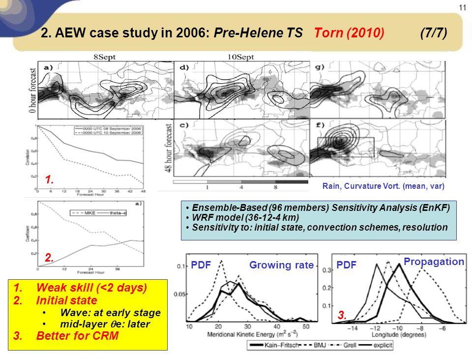 évaluation AERES 15-17 janvier 2008 11 2.