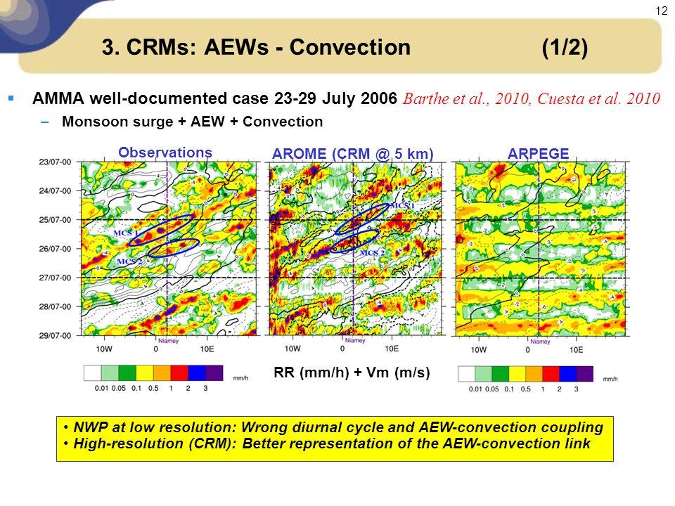 évaluation AERES 15-17 janvier 2008 12 3.