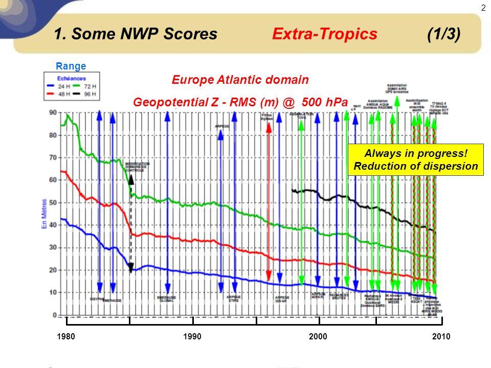 évaluation AERES 15-17 janvier 2008 2 1.