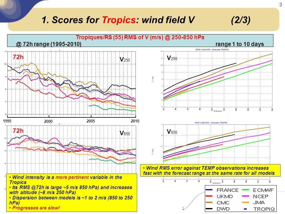 évaluation AERES 15-17 janvier 2008 3 1.
