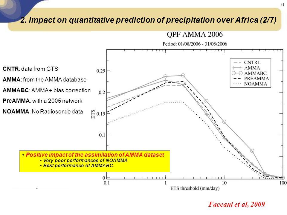 évaluation AERES 15-17 janvier 2008 6 2.