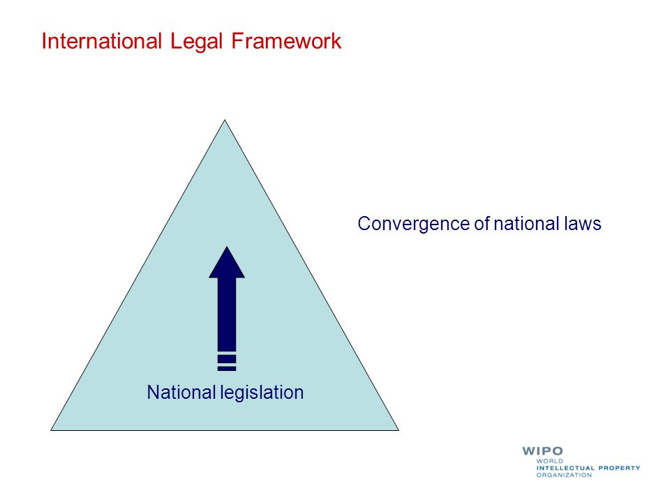 International Legal Framework National legislation Convergence of national laws
