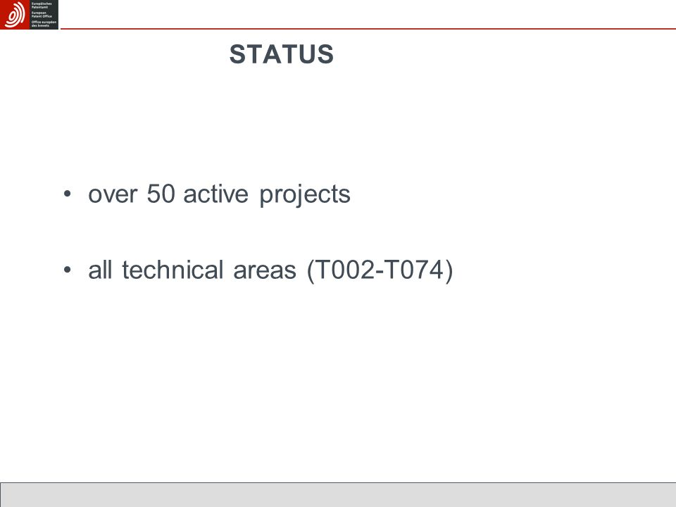 STATUS over 50 active projects all technical areas (T002-T074)