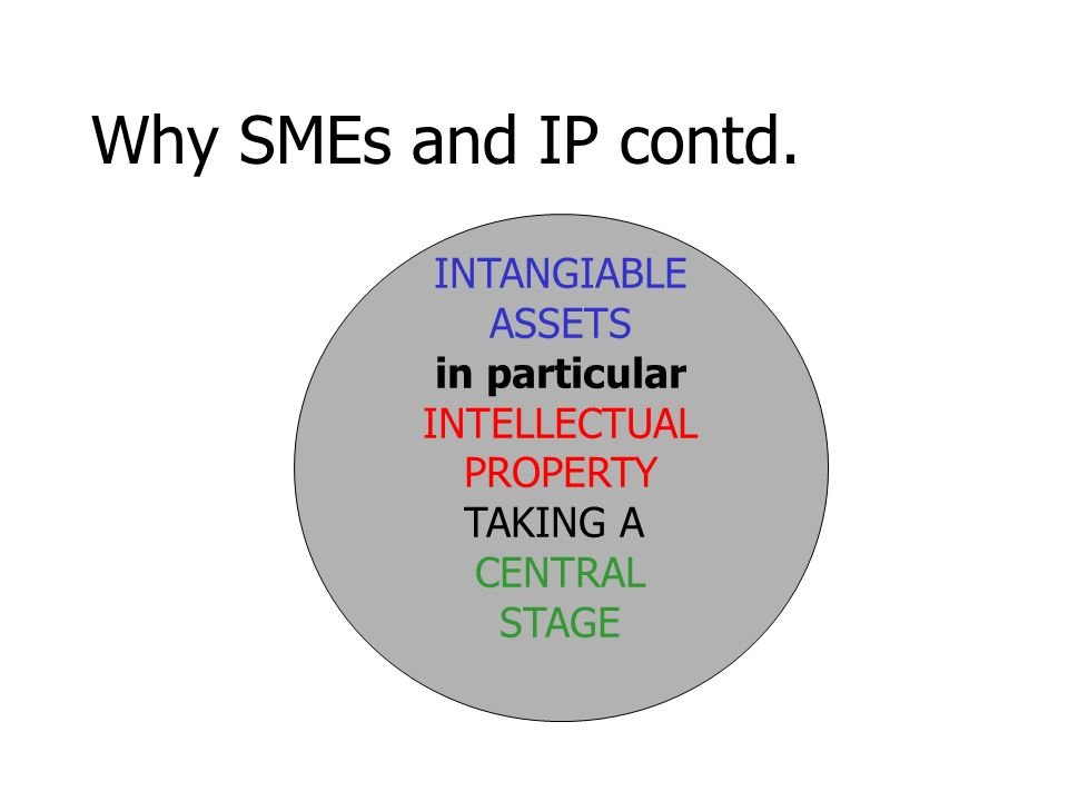 Why SMEs and IP contd.