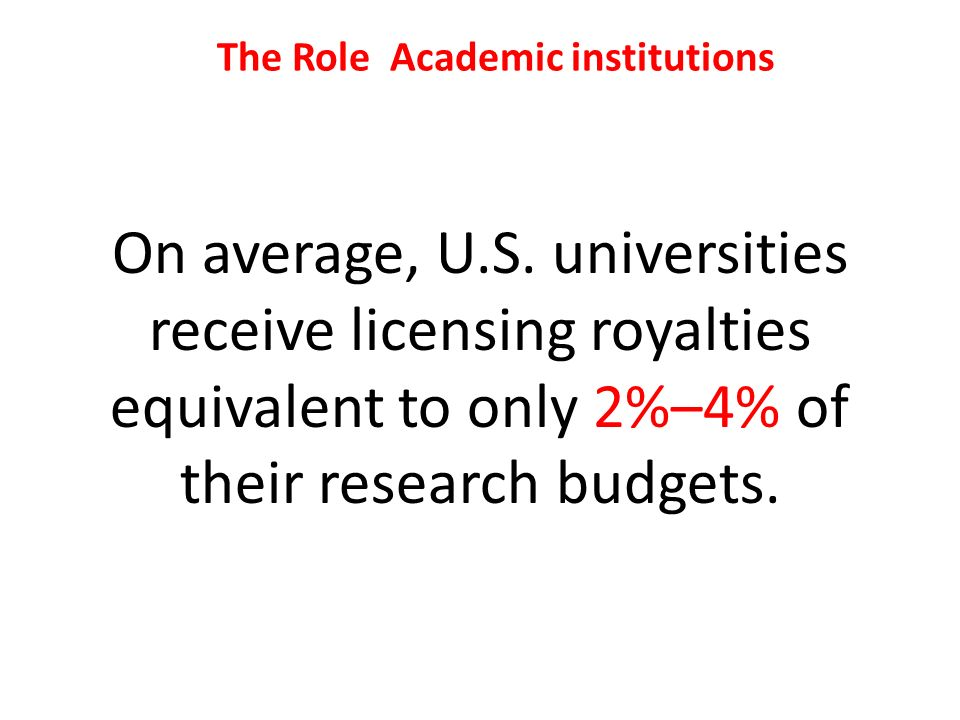 The Role Academic institutions On average, U.S.