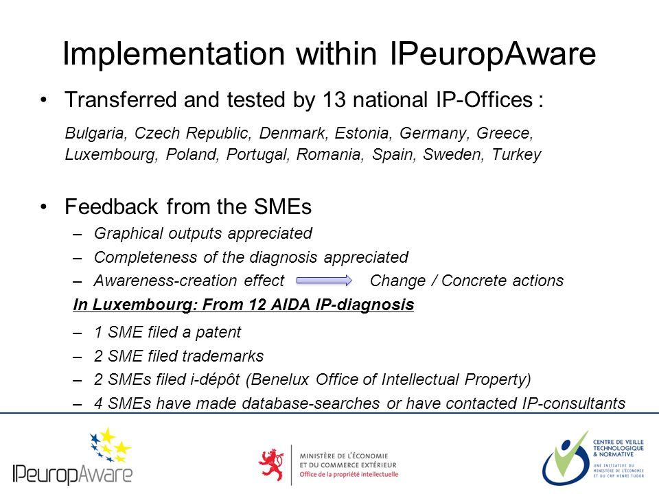 The logotype of your organization Implementation within IPeuropAware Transferred and tested by 13 national IP-Offices : Bulgaria, Czech Republic, Denm