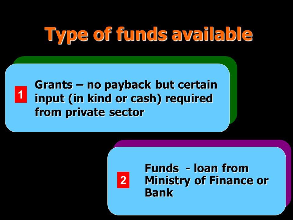 Type of funds available Grants – no payback but certain input (in kind or cash) required from private sector Funds - loan from Ministry of Finance or