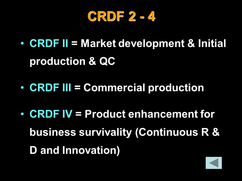 CRDF II = Market development & Initial production & QC CRDF III = Commercial production CRDF IV = Product enhancement for business survivality (Contin