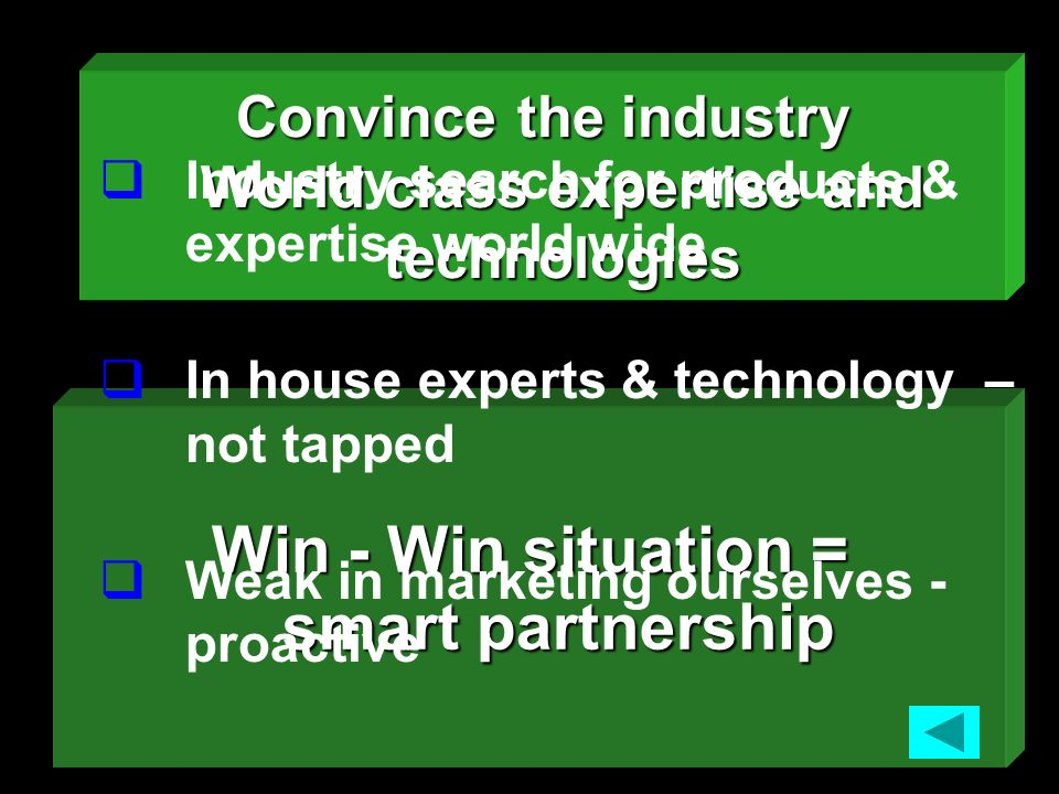 Convince the industry World class expertise and technologies Win - Win situation = smart partnership Industry search for products & expertise world wi