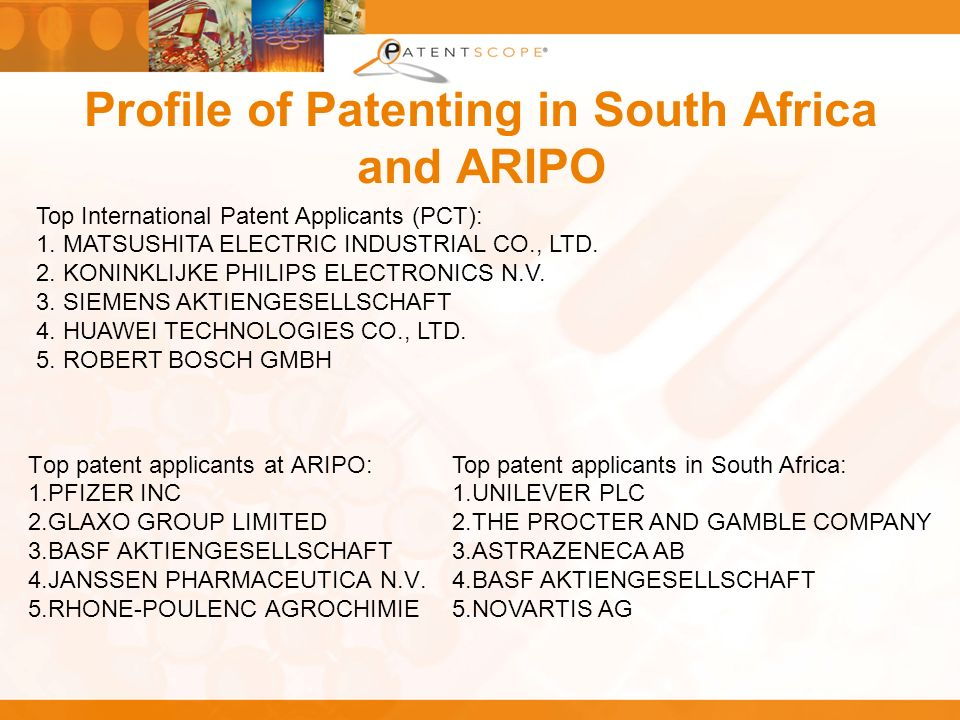 Profile of Patenting in South Africa and ARIPO Top patent applicants at ARIPO: 1.PFIZER INC 2.GLAXO GROUP LIMITED 3.BASF AKTIENGESELLSCHAFT 4.JANSSEN