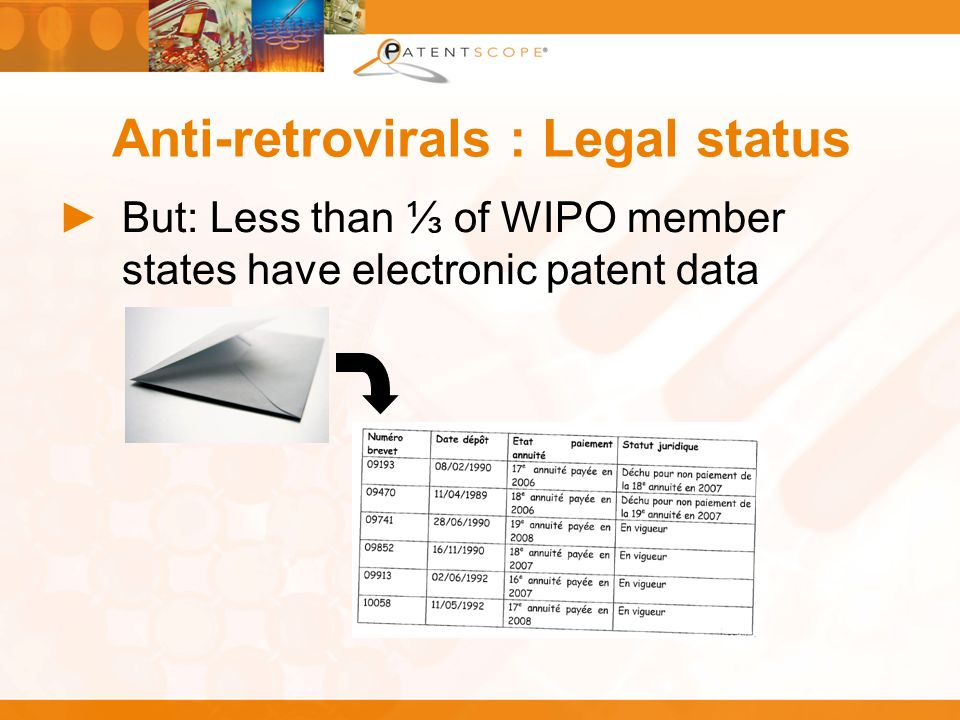 Anti-retrovirals : Legal status But: Less than of WIPO member states have electronic patent data
