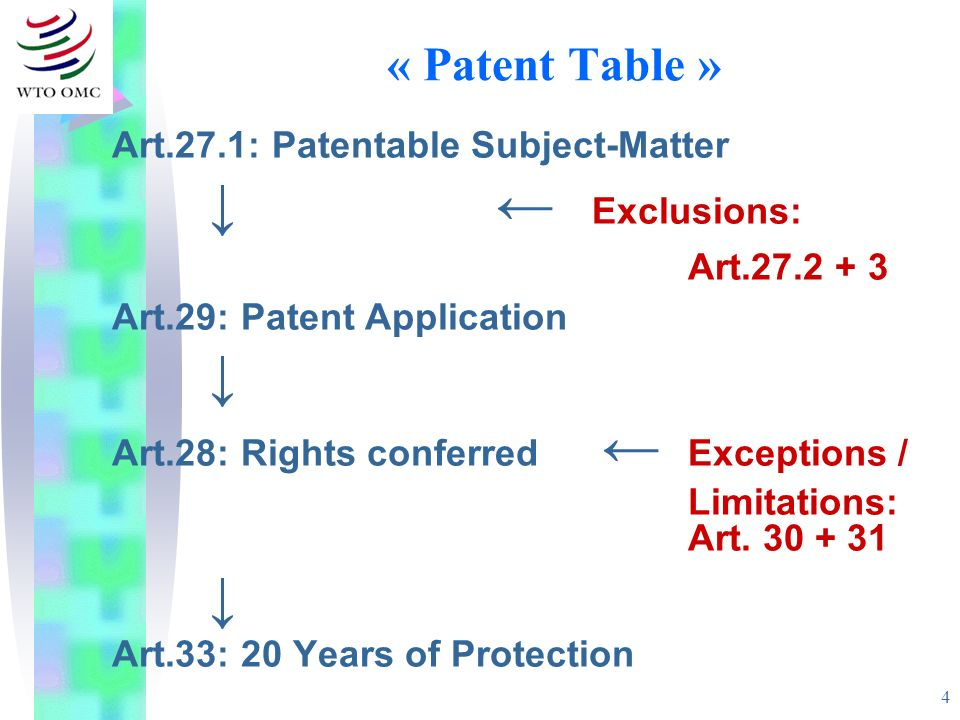 4 « Patent Table » Art.27.1: Patentable Subject-Matter Exclusions: Art.27.2 + 3 Art.29: Patent Application Art.28: Rights conferred Exceptions / Limit