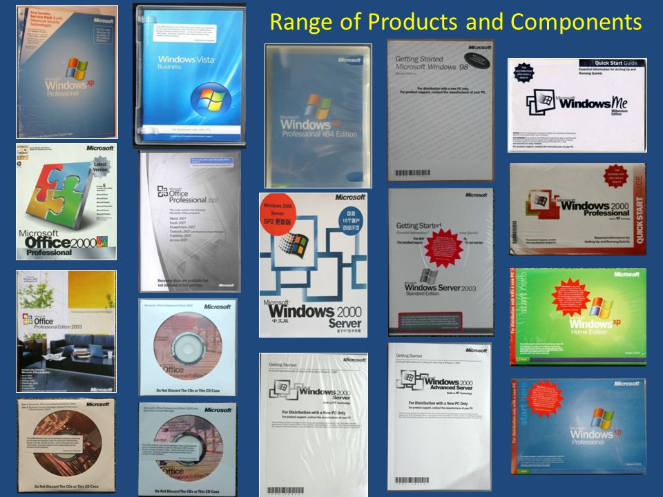 Range of Products and Components