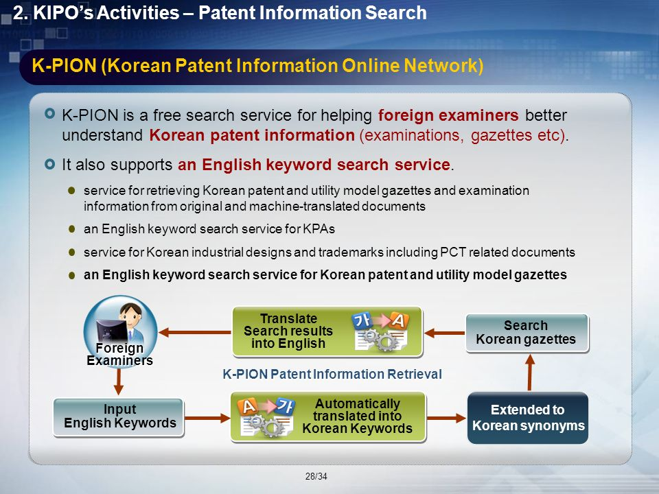 2. KIPOs Activities – Patent Information Search KOMPASS (Korean Multifunctional Patent Search System) KOMPASS targets KIPO examiners and supports pate