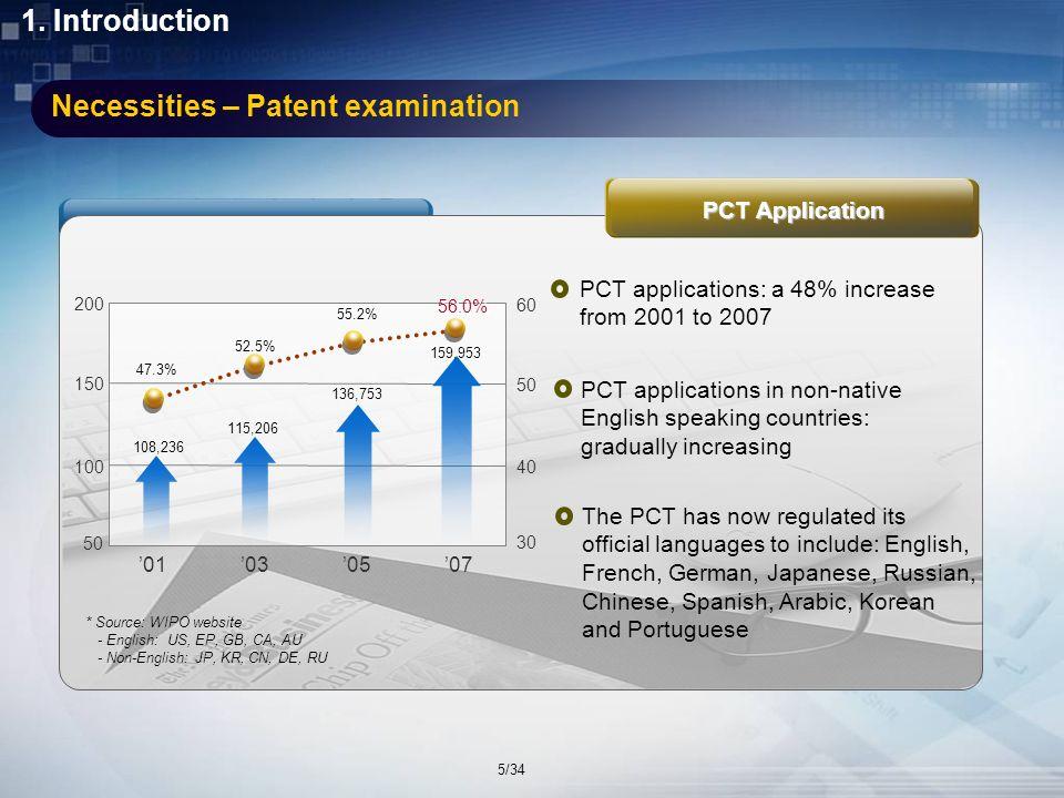 PCT Application 70% 01 03 05 07 2,000 1,600 1,200 800 400 80% 60% 50% 40% 1.